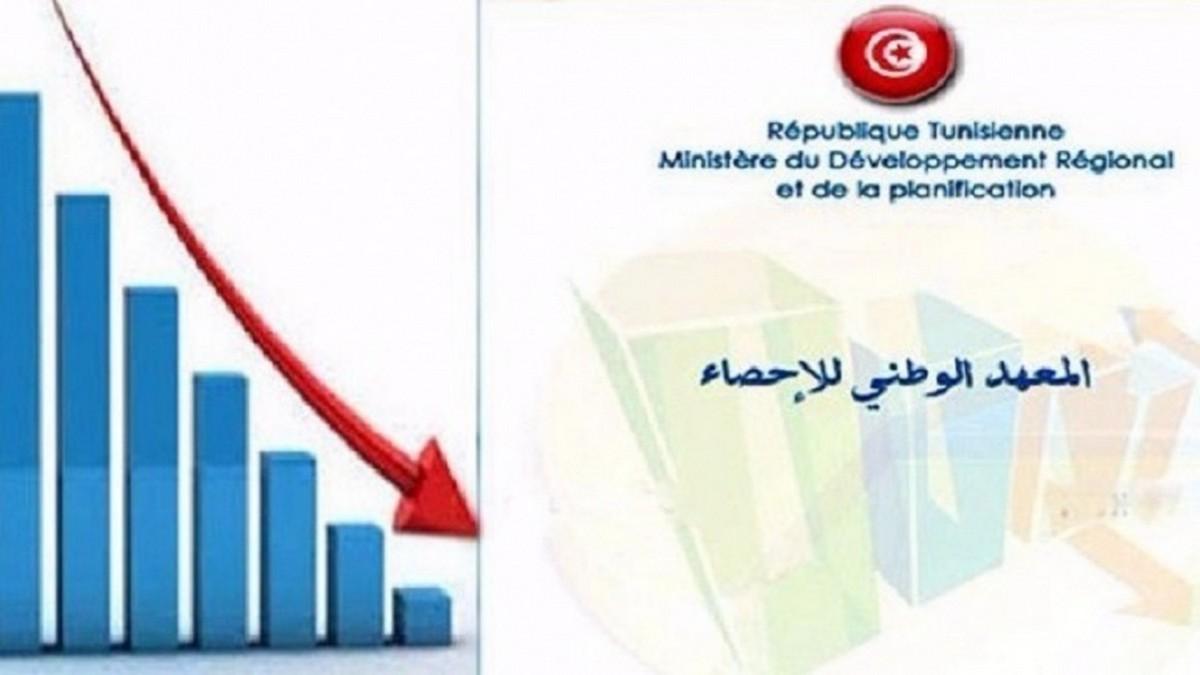 تقلّص العجز التجاري لتونس مع موفى ماي 2021