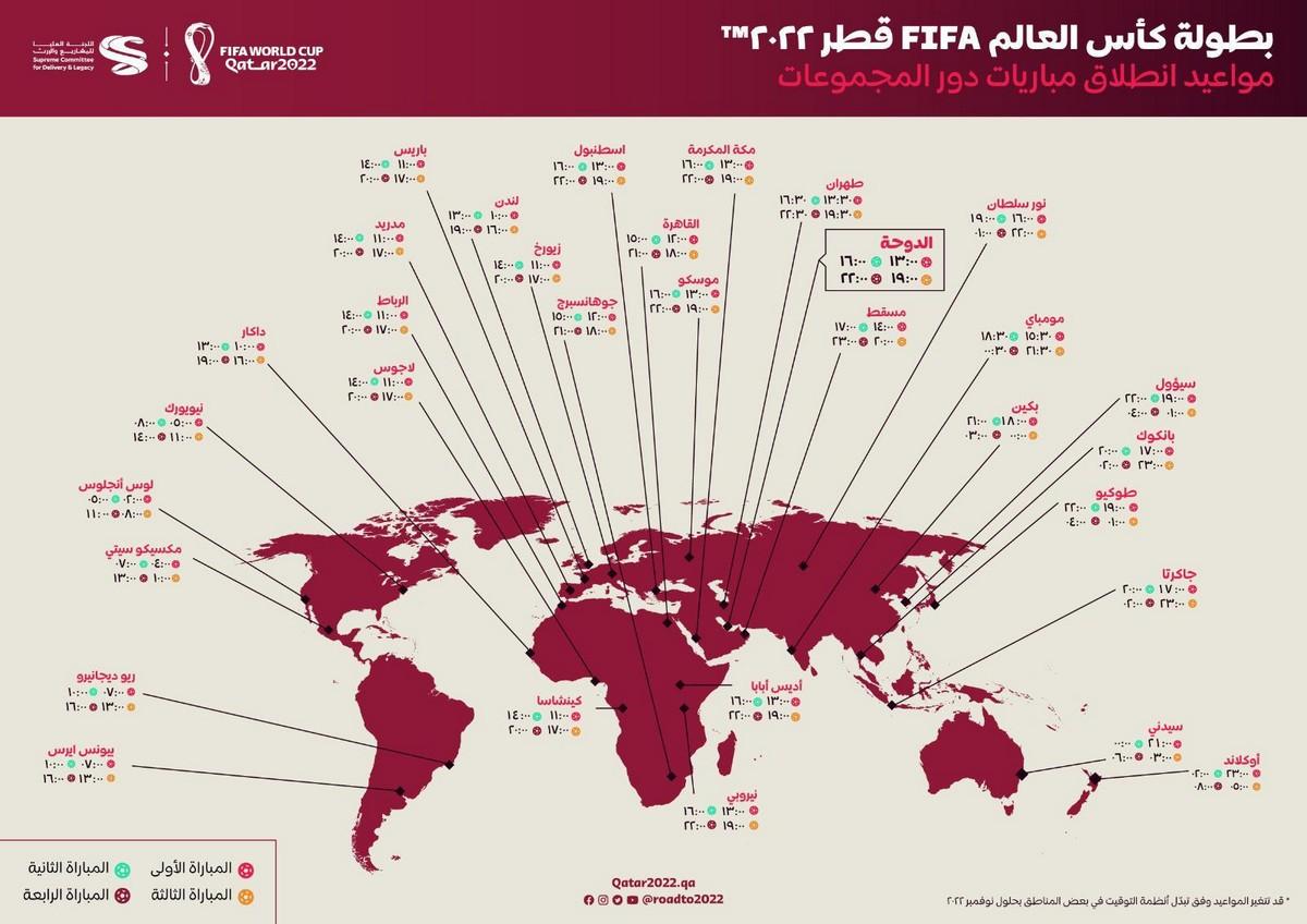 الفيفا يعلن رسميا عن جدول مباريات كأس العالم في قطر 2022 (صور)