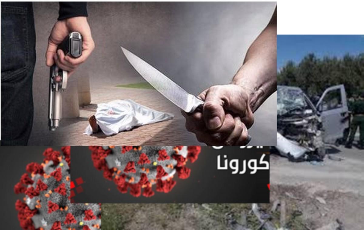 من  الاخطر: حوادث  المرور ام  فيروس  كورونا ام جرائم  القتل