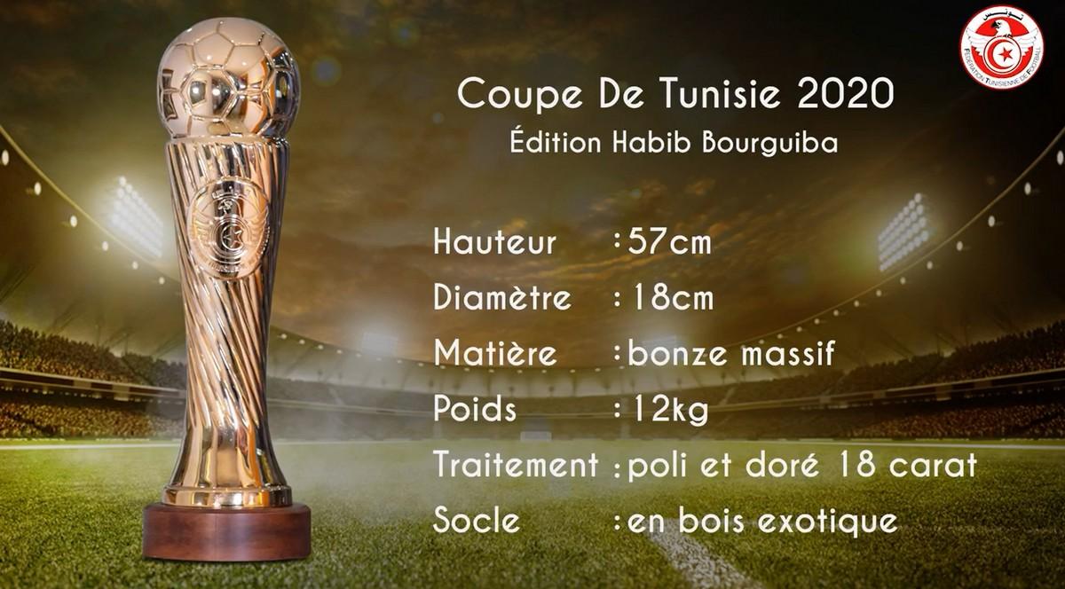الرمز  الجديد لكاس  الحبيب  بورقيبة