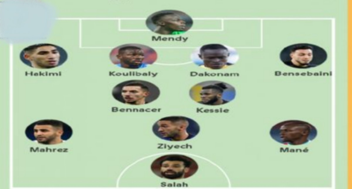 فرانس فوتبول ..تشكيلة المنتخب الإفريقي النموذجي لـ 2020...غياب اللاعبين التونسيين